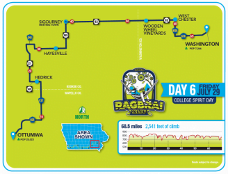 RAGBRAI Route: Friday, July 29 - Ottumwa to Washington