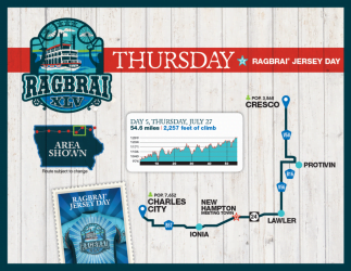 RAGBRAI Route: Thursday, July 27 – Charles City to Cresco