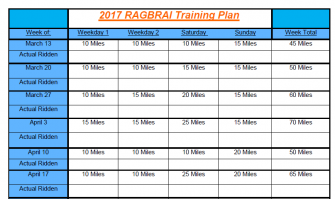 RAGBRAI Training: RAGBRAI is Coming, Let's Get Ready!